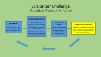Educational Resource for Action