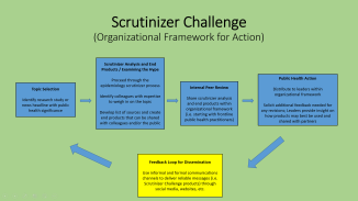 Organizational Framework for Action